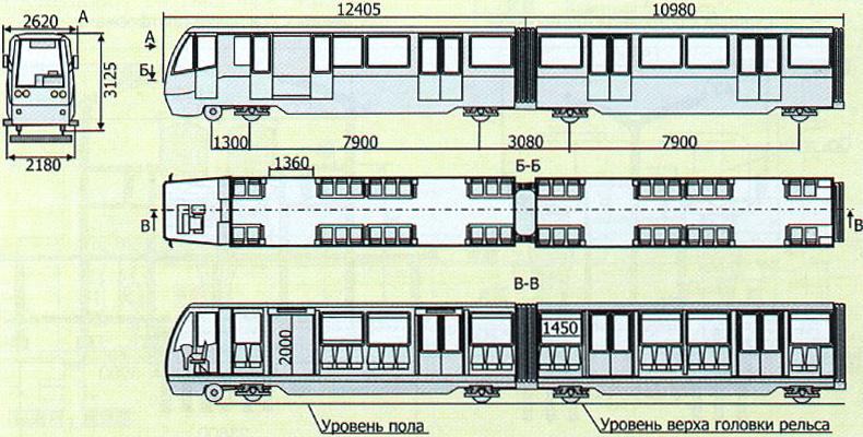 Skhema-vagonov-rusich